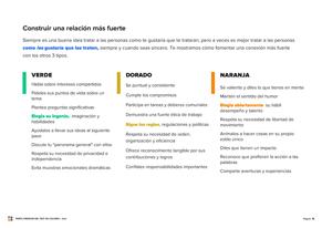 blue Vista previa del Perfil Premium - Página 16