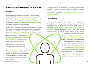 esfj Vista previa del Perfil Premium - Página 12