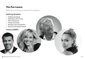 esfp Preview Premium Profile - Page 9