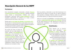 esfp Vista previa del Perfil Premium - Página 12