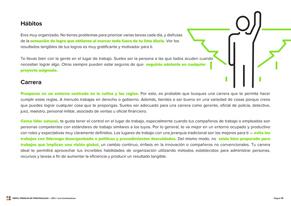 estj Vista previa del Perfil Premium - Página 15