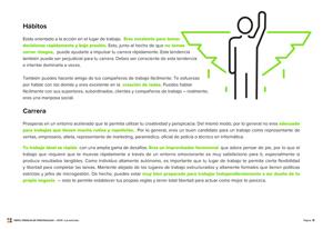 estp Vista previa del Perfil Premium - Página 15