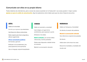 gold Vista previa del Perfil Premium - Página 13