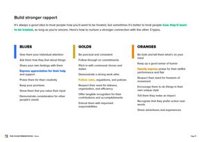 green Preview Premium Profile - Page 17