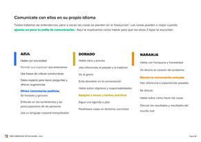 green Vista previa del Perfil Premium - Página 14