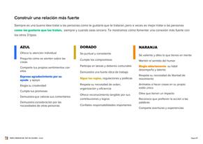 green Vista previa del Perfil Premium - Página 17