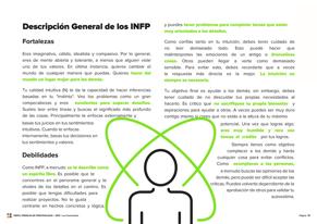 infp Vista previa del Perfil Premium - Página 12