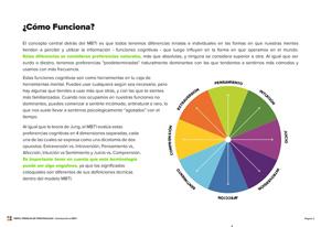 infp Vista previa del Perfil Premium - Página 3