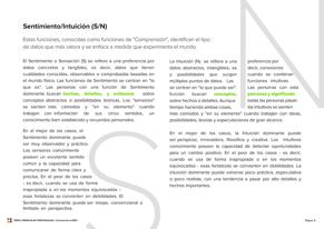 infp Vista previa del Perfil Premium - Página 5