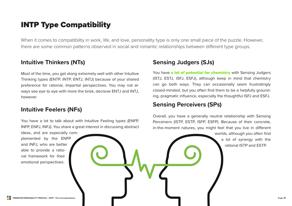 intp Preview Premium Profile - Page 17