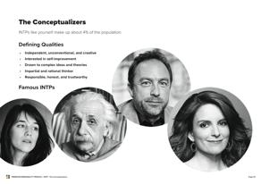 intp Preview Premium Profile - Page 9