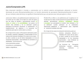 intp Vista previa del Perfil Premium - Página 7