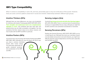 isfj Preview Premium Profile - Page 18