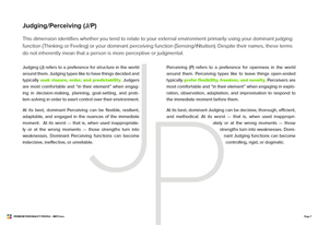 isfj Preview Premium Profile - Page 7