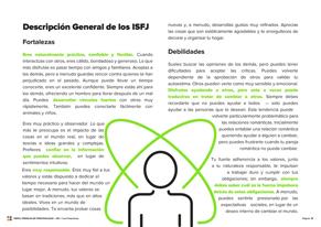 isfj Vista previa del Perfil Premium - Página 12