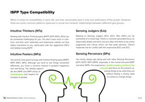 isfp Preview Premium Profile - Page 18