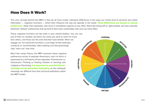 isfp Preview Premium Profile - Page 2