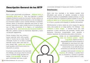 istp Vista previa del Perfil Premium - Página 12