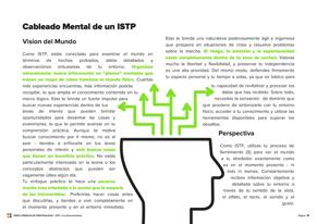 istp Vista previa del Perfil Premium - Página 16