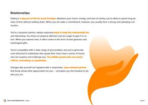 orange Preview Premium Profile - Page 10