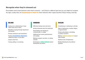 orange Preview Premium Profile - Page 15
