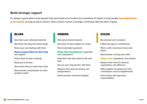 orange Preview Premium Profile - Page 16