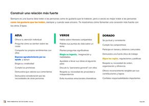 orange Vista previa del Perfil Premium - Página 16